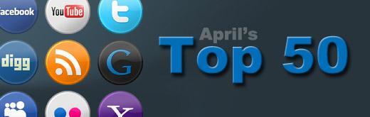 top-social-brands-2009