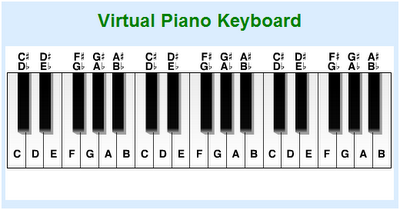 online virtual keyboard piano