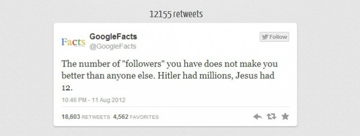 The most retweeted tweets of GoogleFacts